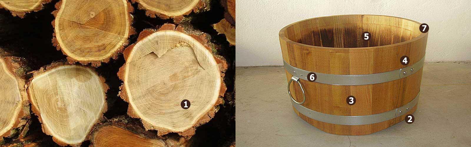 Pflanzkübeln aus dem Holz der Akazie: 7 Vorteile für unsere Planzenkübel | www.pflanzenkuebel.eu